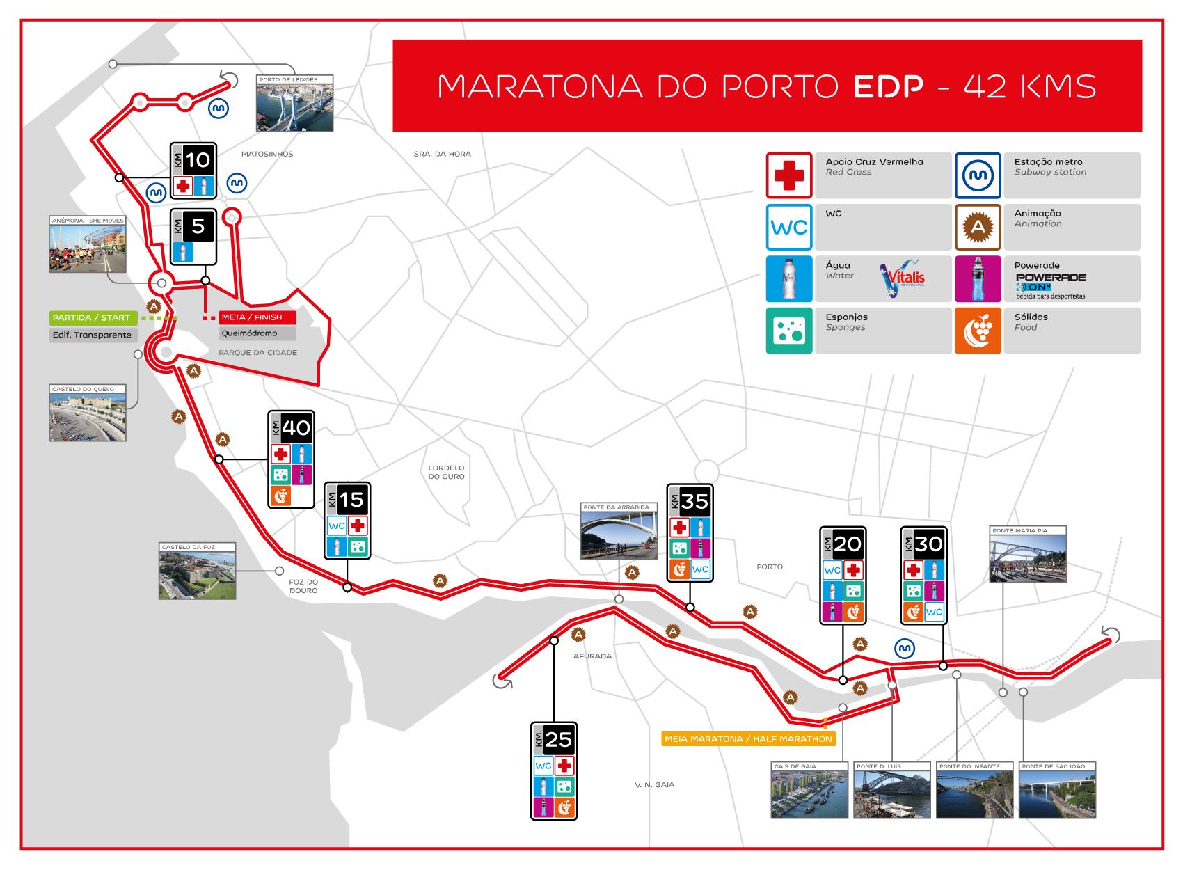 Martona do Porto